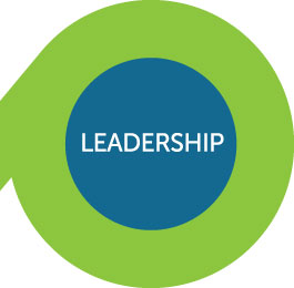 Loop Advisory Leadership